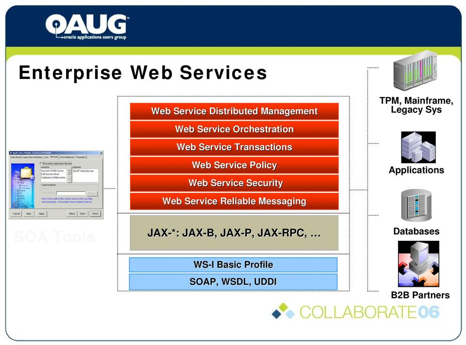Web Service Security Applications Web Service Reliable Messaging SOA Tools