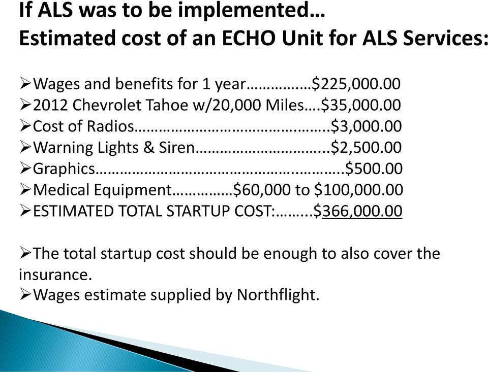 ..$2,500.00 Graphics....$500.00 Medical Equipment $60,000 to $100,000.00 ESTIMATED TOTAL STARTUP COST:.