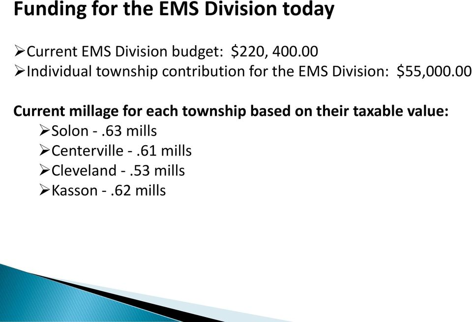00 Current millage for each township based on their taxable value: