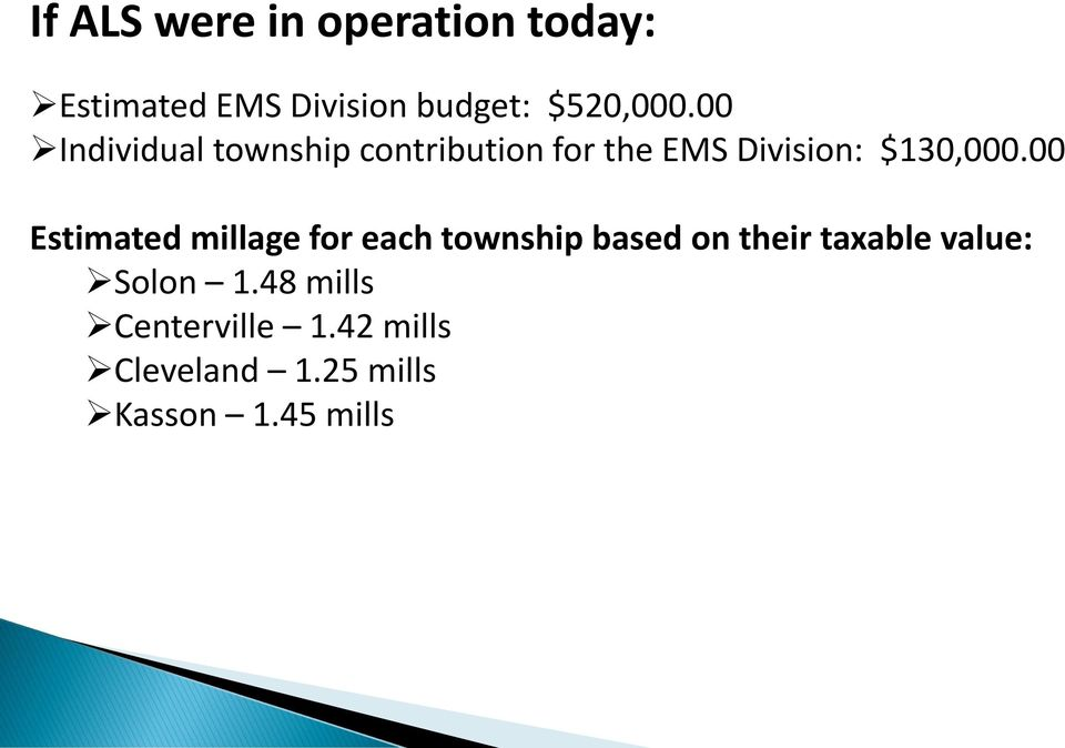 00 Estimated millage for each township based on their taxable value: