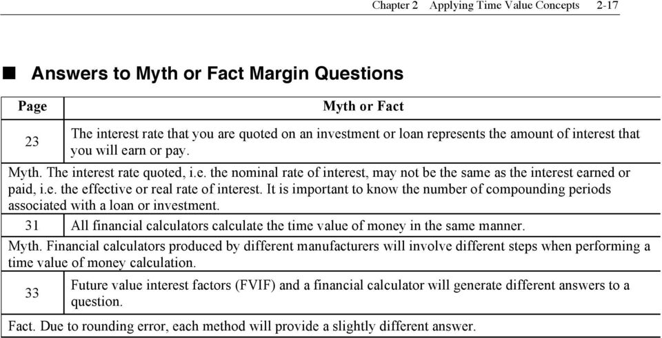It is important to know the number of compounding periods associated with a loan or investment. 31 All financial calculators calculate the time value of money in the same manner. Myth.