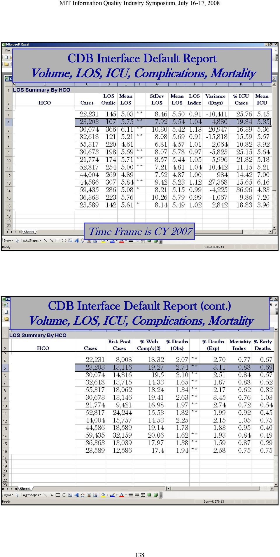 HealthSystem Consortium 23 CDB Interface Default Report (cont.