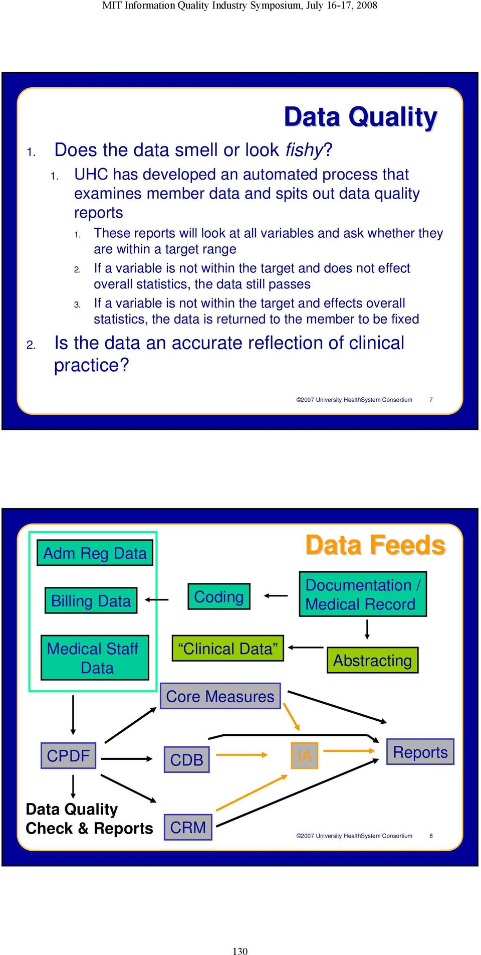 If a variable is not within the target and effects overall statistics, the data is returned to the member to be fixed 2. Is the data an accurate reflection of clinical practice?