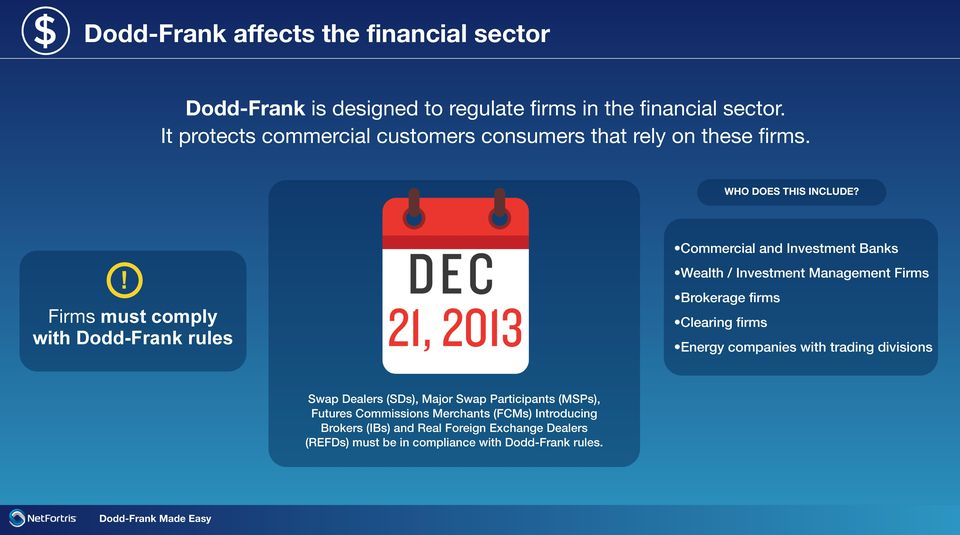 Commercial and Investment Banks Firms must comply with Dodd-Frank rules Wealth / Investment Management Firms Brokerage firms Clearing firms