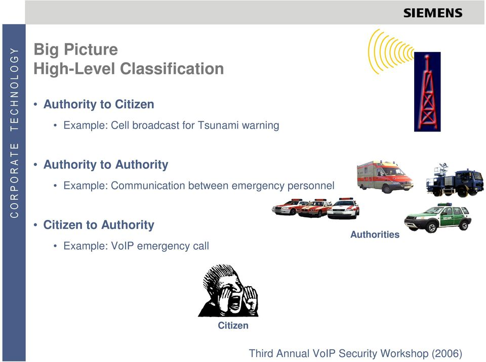 Authority Example: Communication between emergency personnel