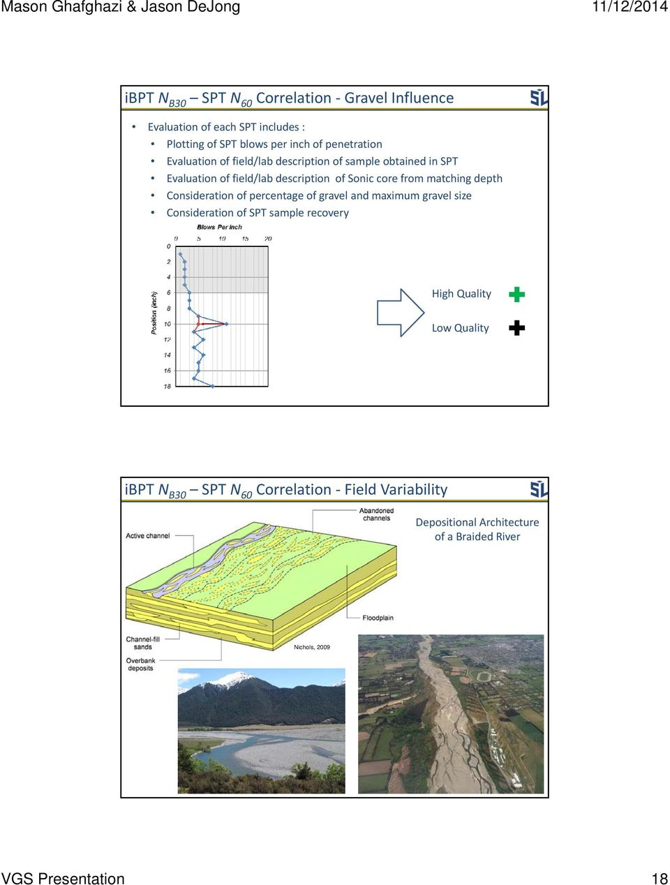 depth Consideration of percentage of gravel and maximum gravel size Consideration of SPT sample recovery High Quality Low