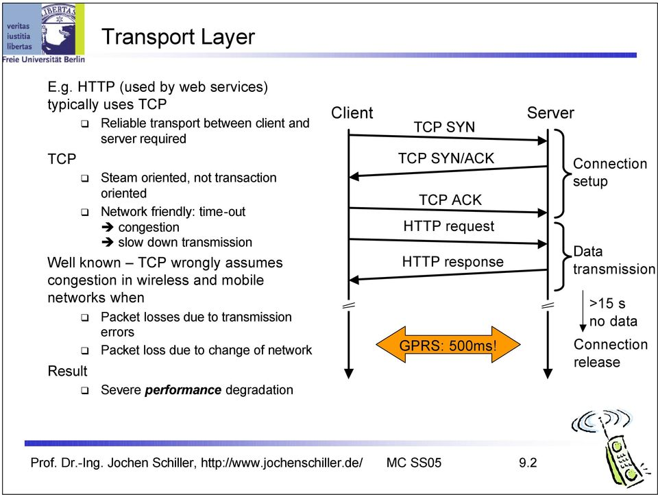 friendly: time-out congestion slow down transmission Well known TCP wrongly assumes congestion in wireless and mobile networks when Result Packet losses due to