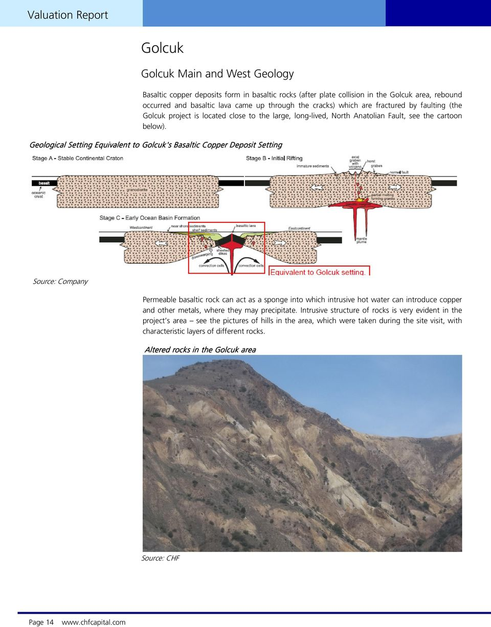 Geological Setting Equivalent to Golcuk's Basaltic Copper Deposit Setting Source: Company Permeable basaltic rock can act as a sponge into which intrusive hot water can introduce copper and other