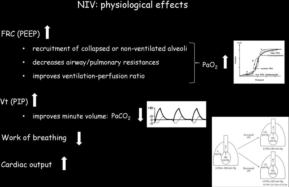 airway/pulmonary resistances improves ventilation-perfusion
