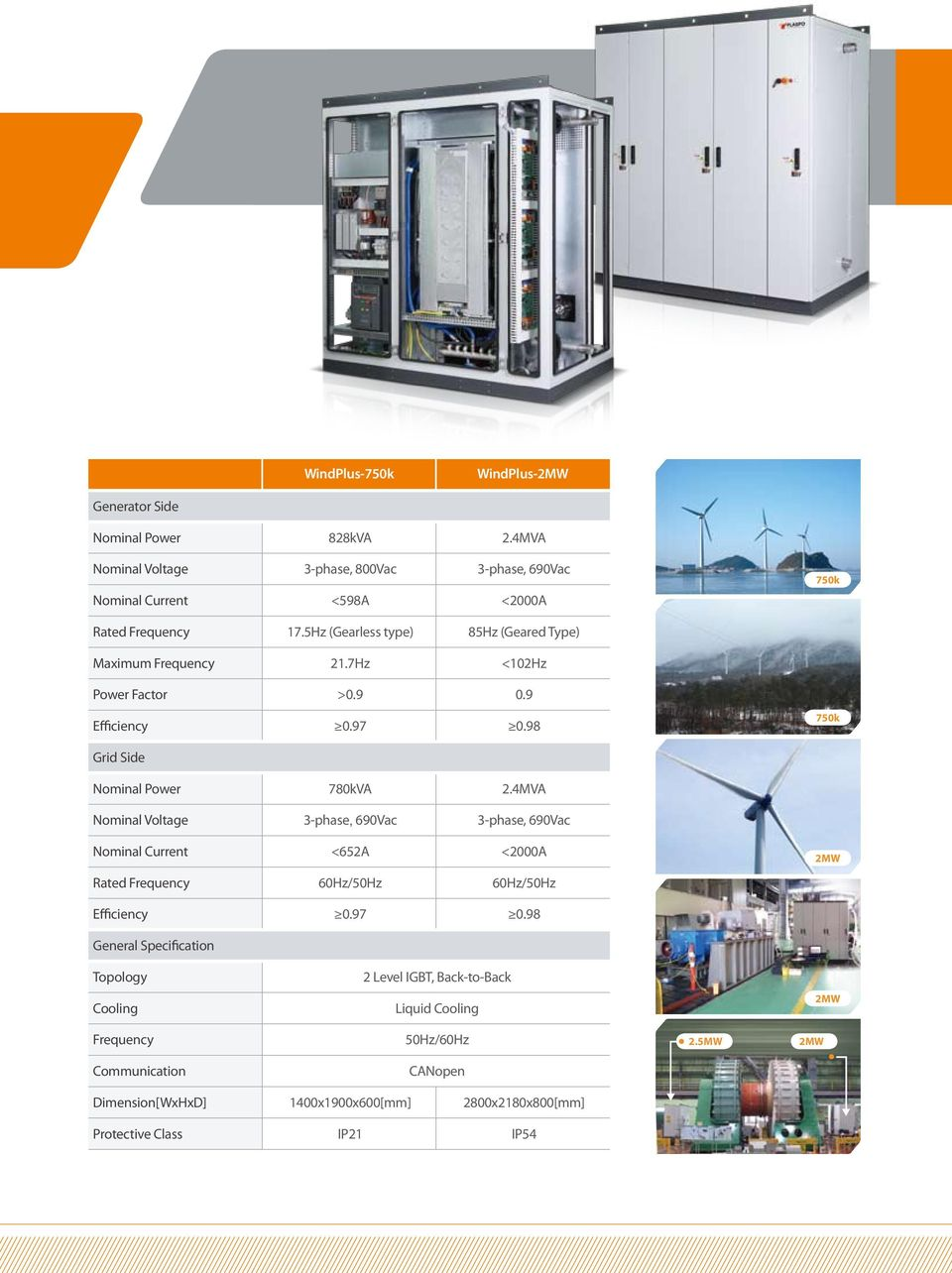 4MVA Nominal Voltage 3-phase, 690Vac 3-phase, 690Vac Nominal Current <652A <2000A Rated Frequency 60Hz/50Hz 60Hz/50Hz 2MW Efficiency 0.97 0.