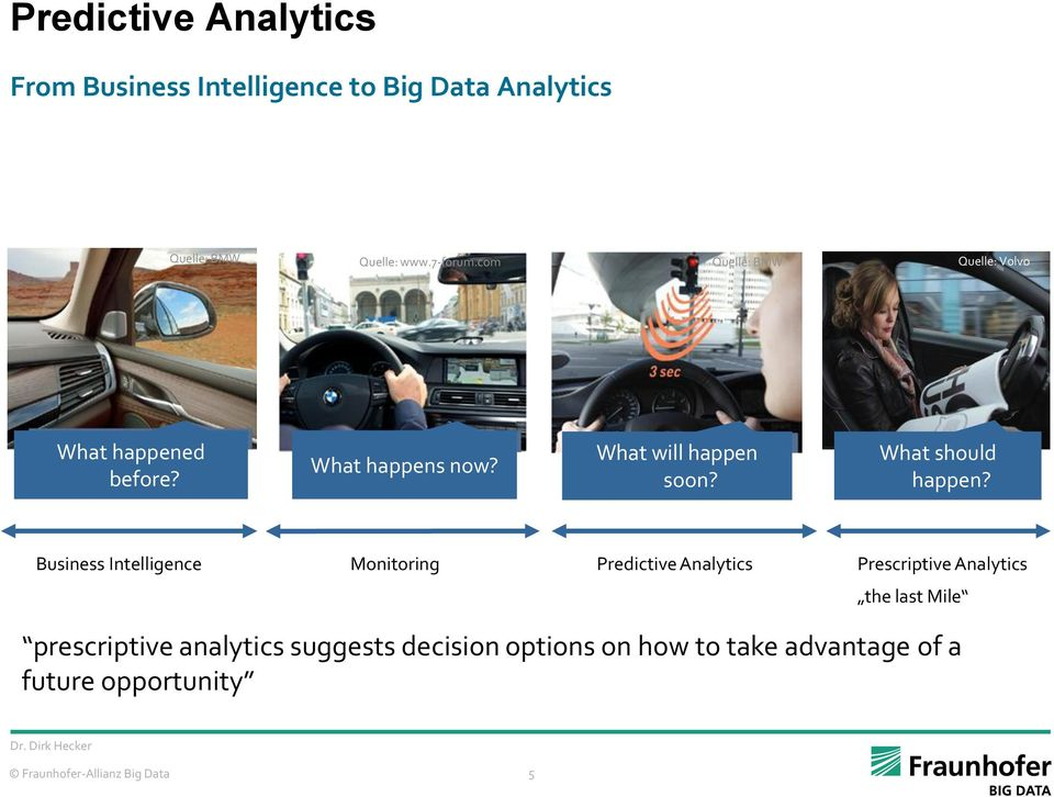 Business Intelligence Monitoring Predictive Analytics Prescriptive Analytics the last Mile prescriptive