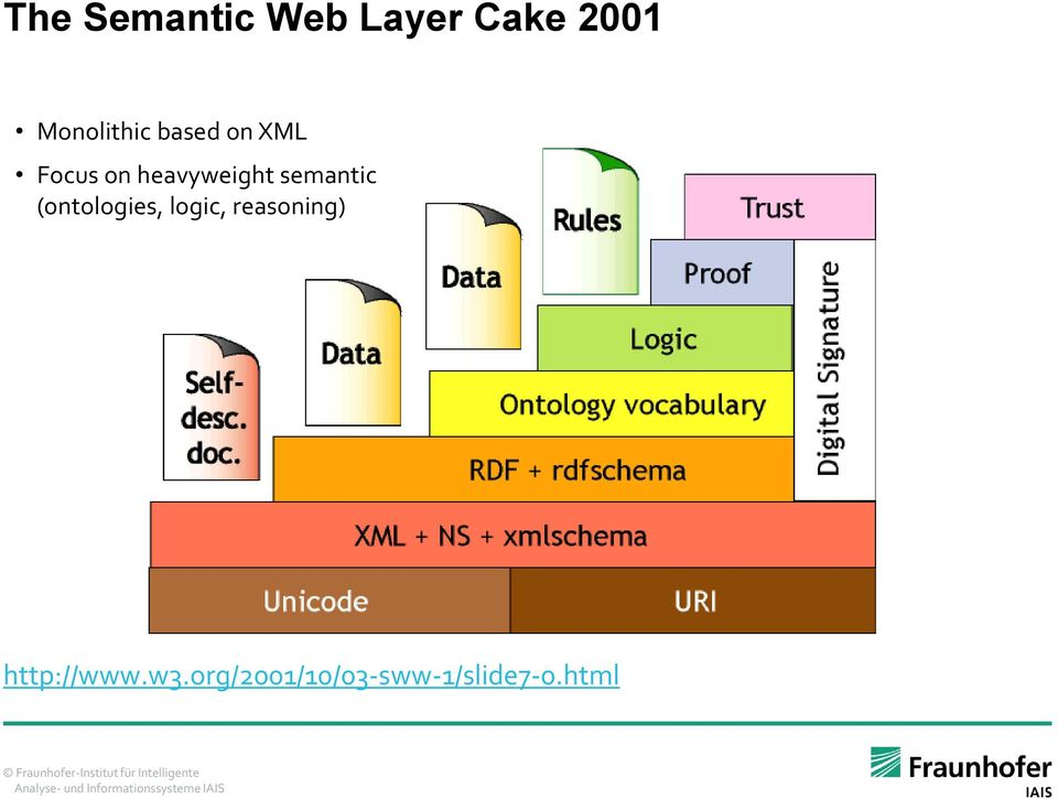 heavyweight semantic (ontologies, logic,