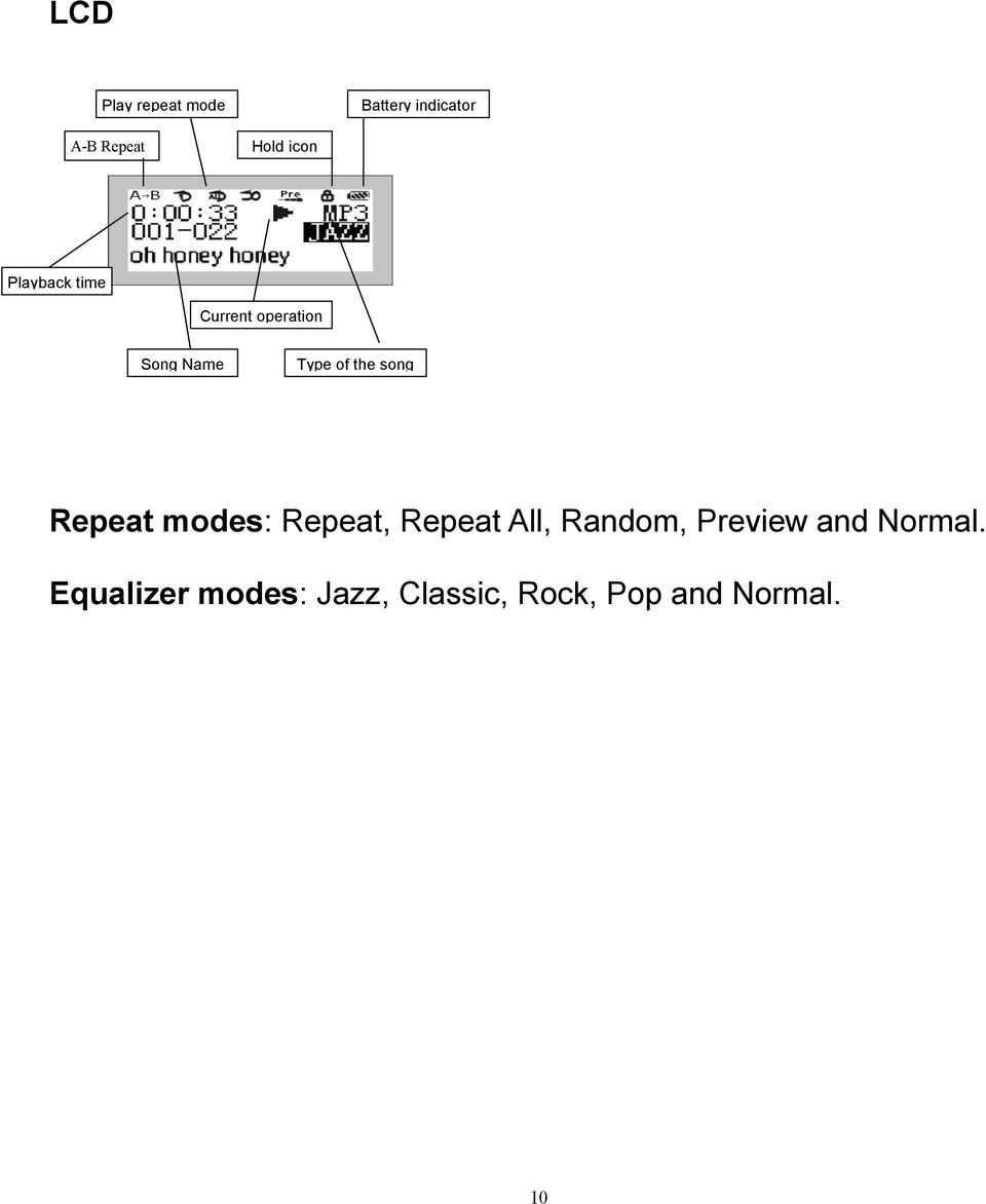 Repeat modes: Repeat, Repeat All, Random, Preview and