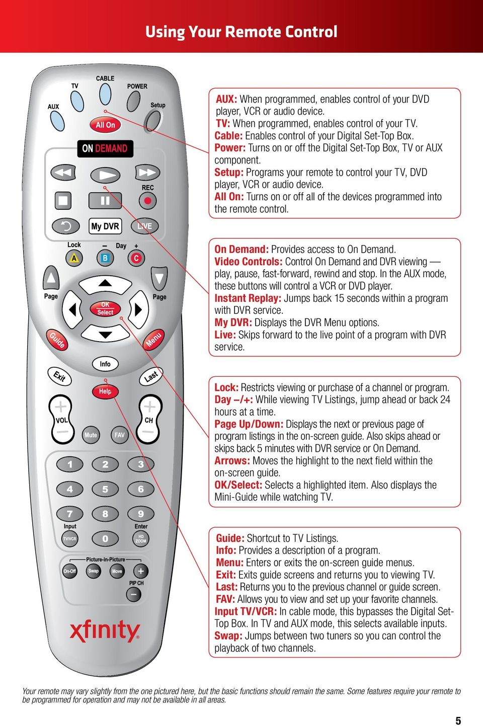 Setup: Programs your remote to control your TV, DVD player, VCR or audio device. All On: Turns on or off all of the devices programmed into the remote control. On Demand: Provides access to On Demand.