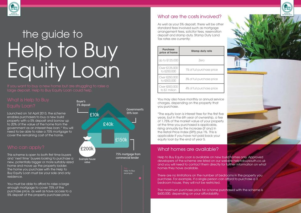 Launched on 1st April 2013, the scheme enables purchasers to buy a new build property with a 5% deposit and borrow up to 20% of the value of the home from the government as an interest-free loan.
