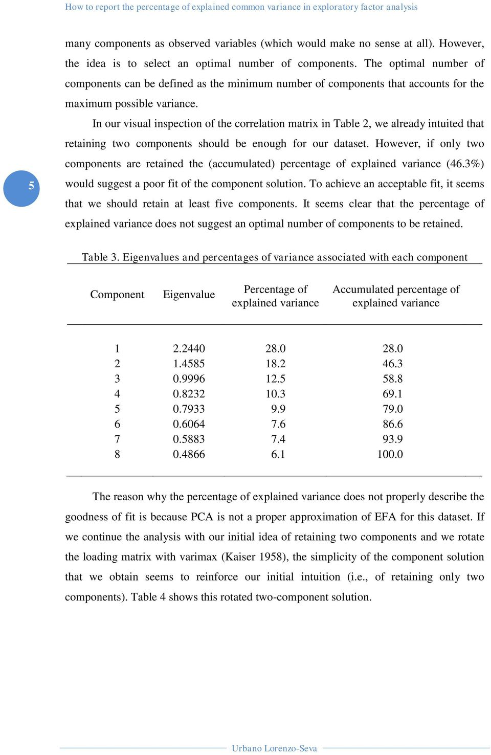 In our visual inspection of the correlation matrix in Table 2, we already intuited that retaining two components should be enough for our dataset.