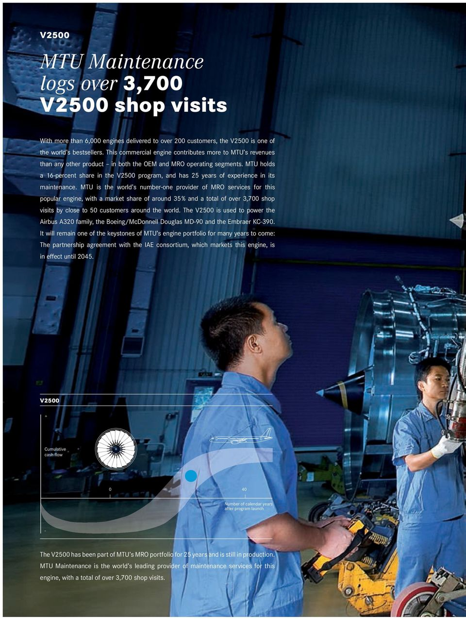 MTU holds a 16-percent share in the V2500 program, and has 25 years of experience in its maintenance.