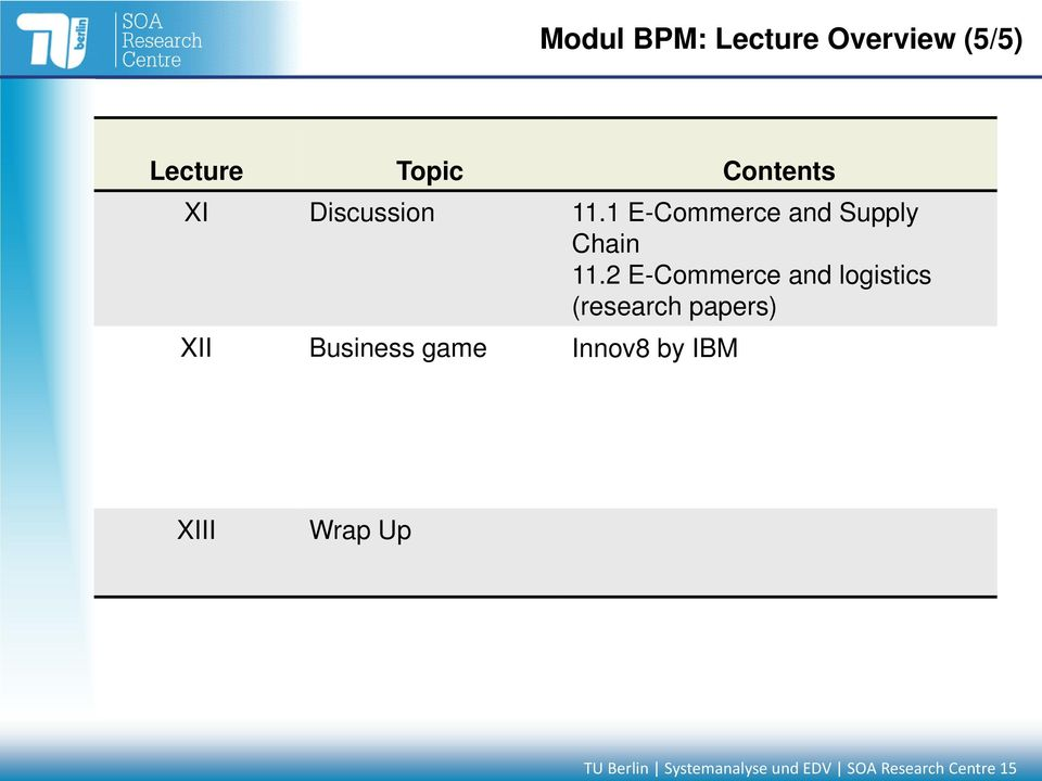 2 E-Commerce and logistics (research papers) XII Business game