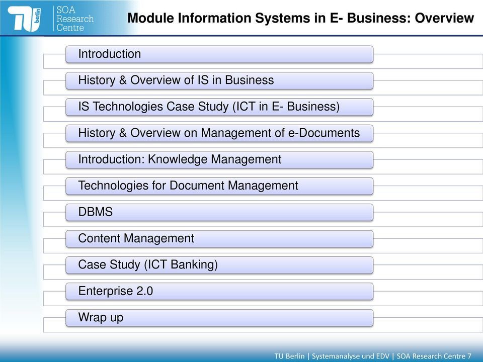 e-documents Introduction: Knowledge Management Technologies for Document Management DBMS Content