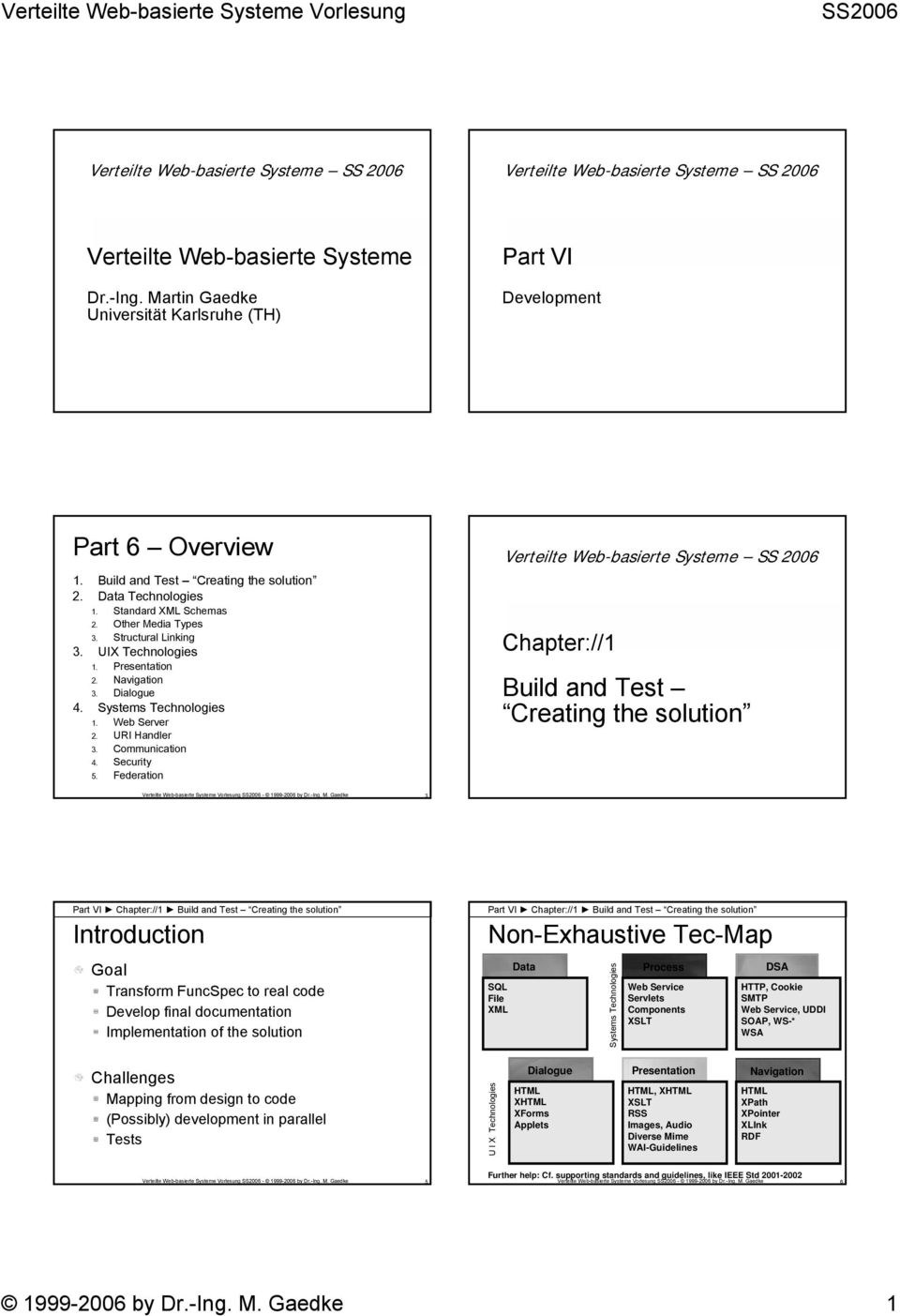 Security 5. Federation Chapter://1 Build and Test Creating the solution Verteilte Web-basierte Systeme Vorlesung - 1999-2006 by Dr.-Ing. M.