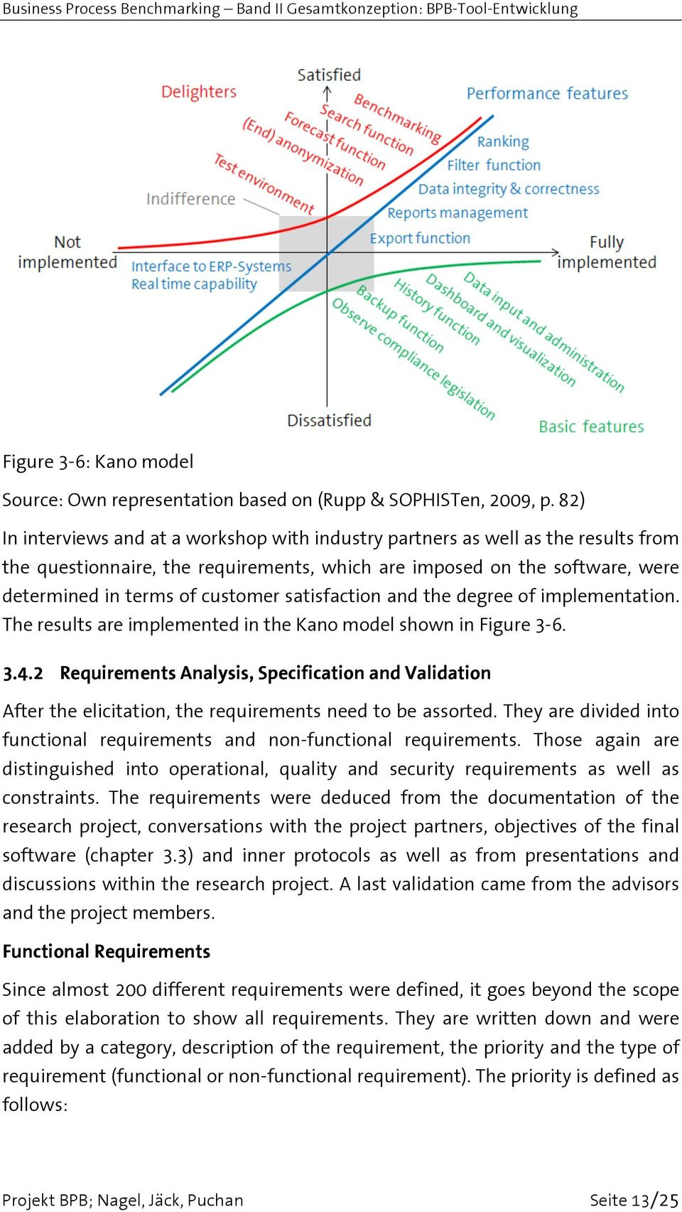 satisfaction and the degree of implementation. The results are implemented in the Kano model shown in Figure 3-6. 3.4.