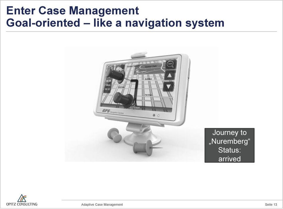 navigation system Journey