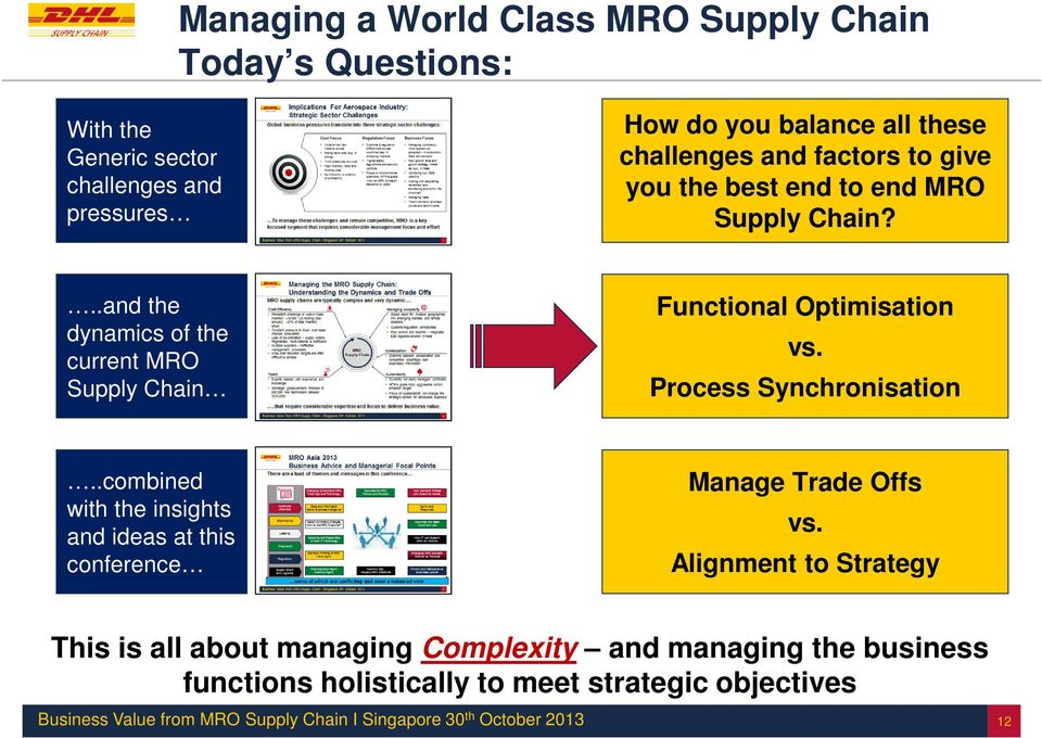..and the dynamics of the current MRO Supply Chain Functional Optimisation vs. Process Synchronisation.