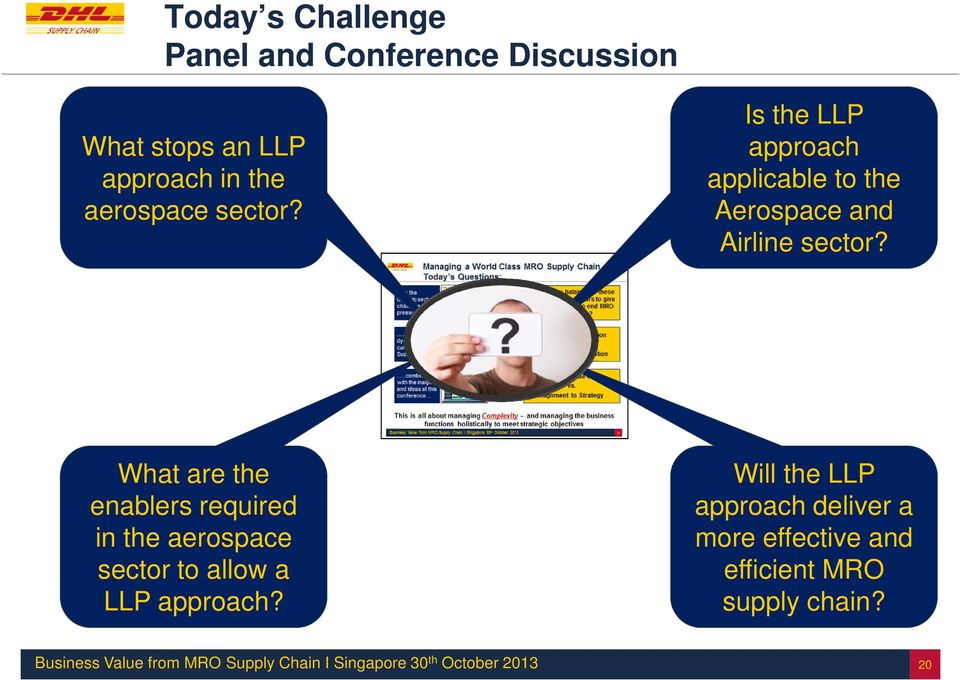 Is the LLP approach applicable to the Aerospace and Airline sector?