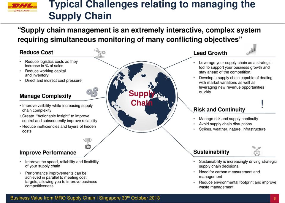 complexity Create Actionable Insight to improve control and subsequently improve reliability Reduce inefficiencies and layers of hidden costs Supply Chain Lead Growth Leverage your supply chain as a