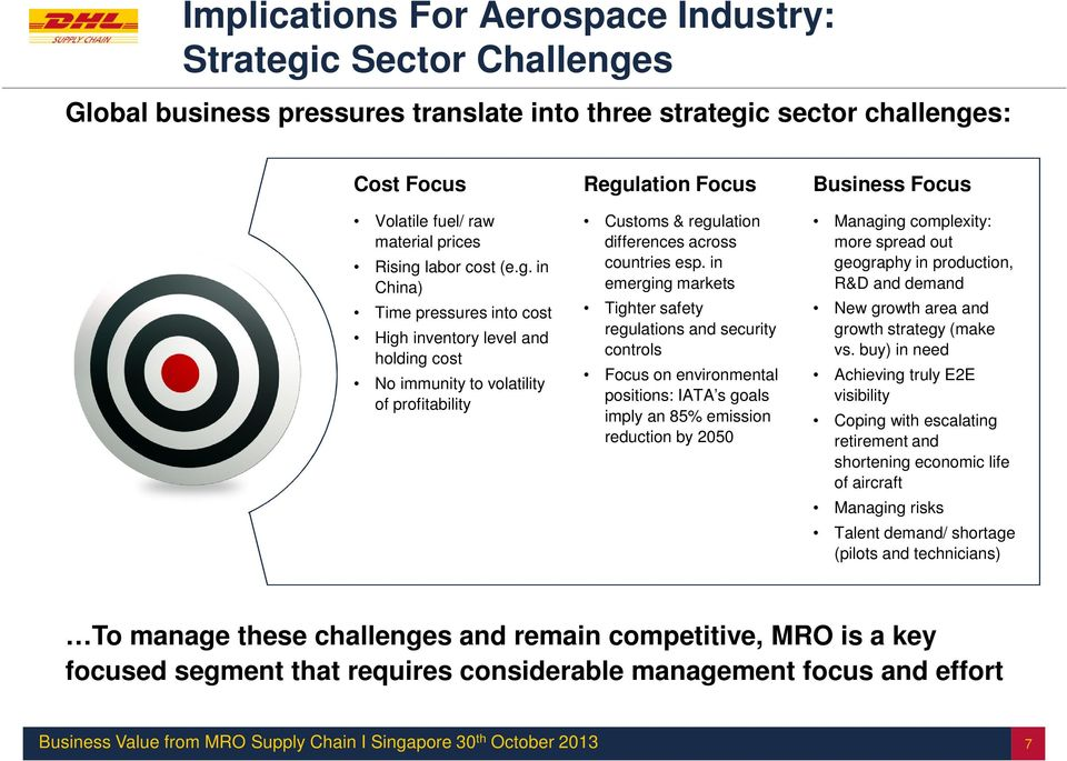 in emerging markets Tighter safety regulations and security controls Focus on environmental positions: IATA s goals imply an 85% emission reduction by 2050 Business Focus Managing complexity: more