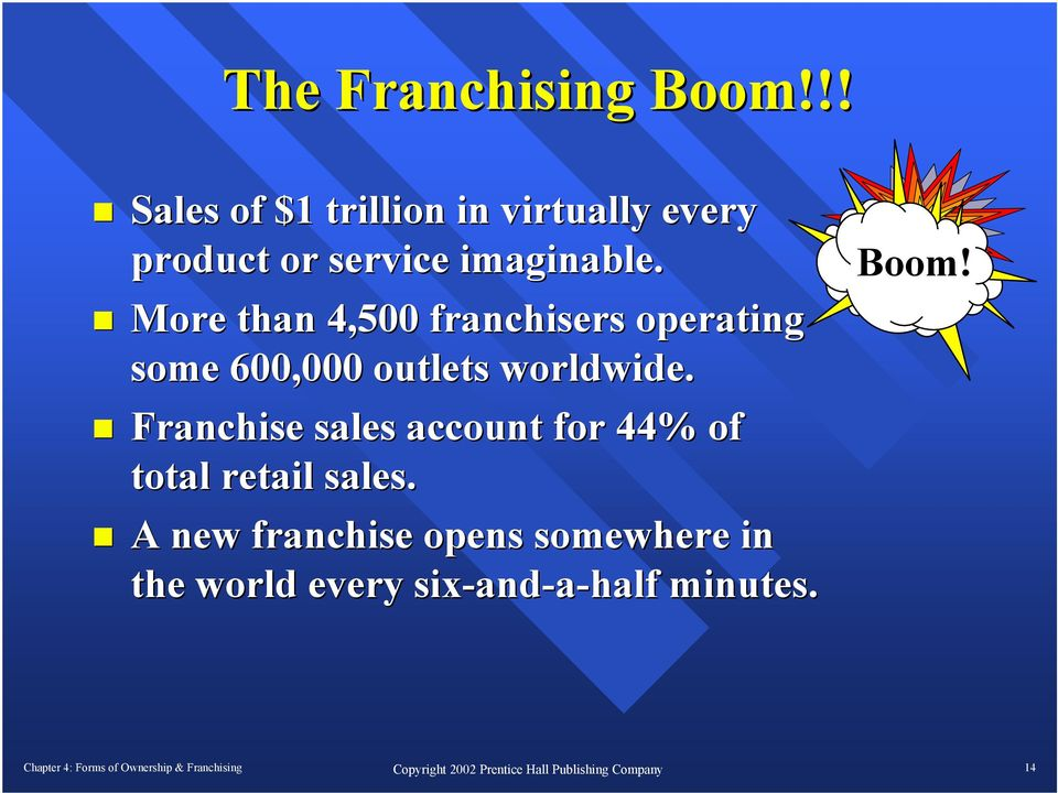 More than 4,500 franchisers operating some 600,000 outlets worldwide.