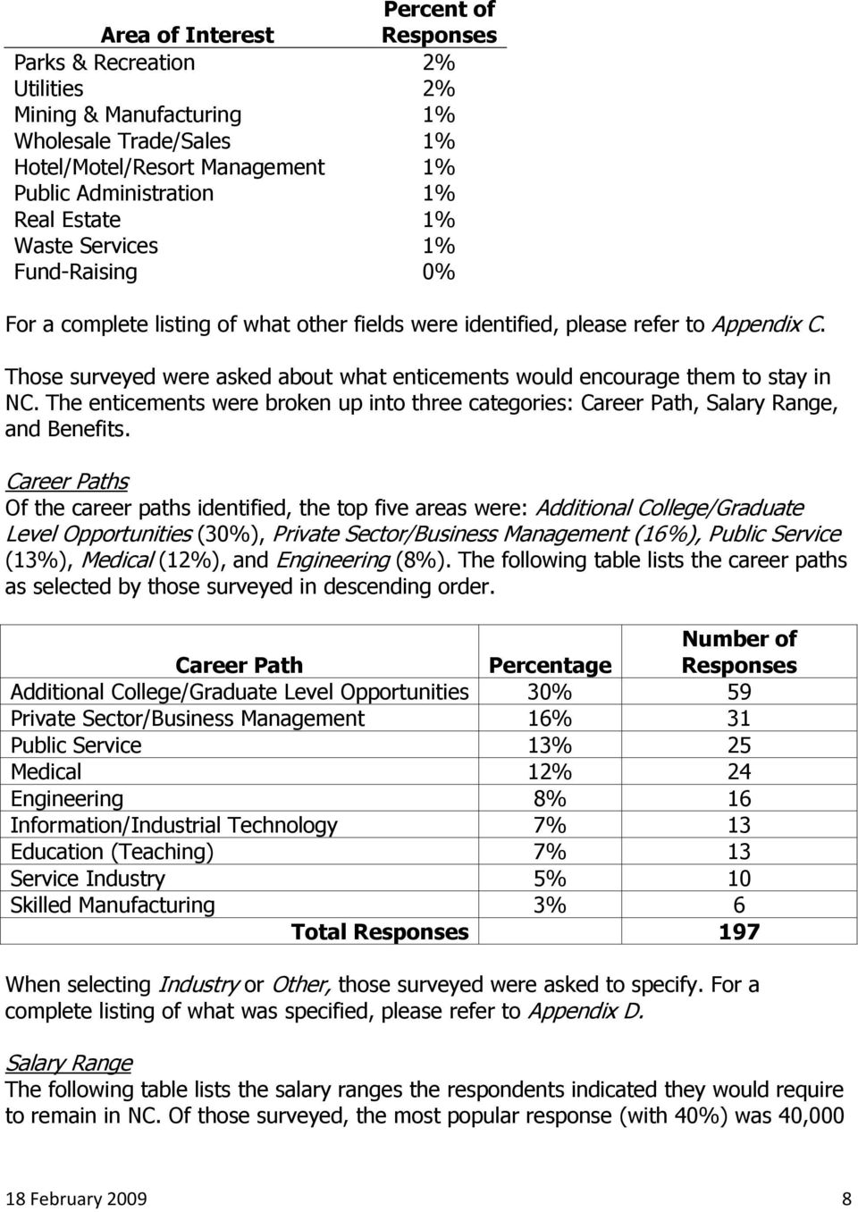 North Carolina Military Job Interest Exit Survey Summary Report - PDF