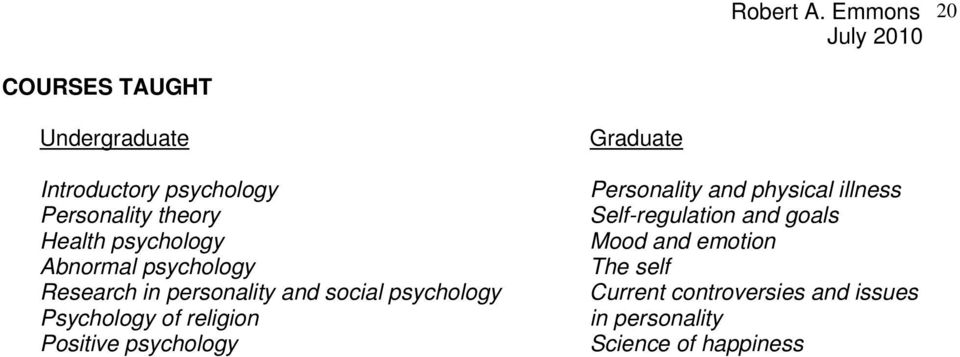 religion Positive psychology Graduate Personality and physical illness Self-regulation and