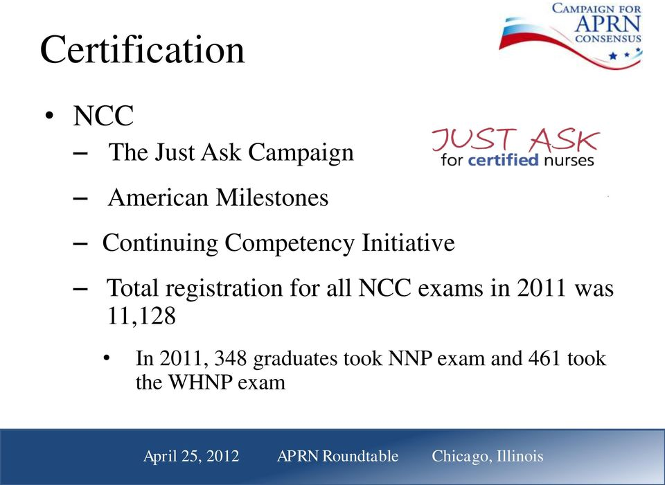 registration for all NCC exams in 2011 was 11,128 In