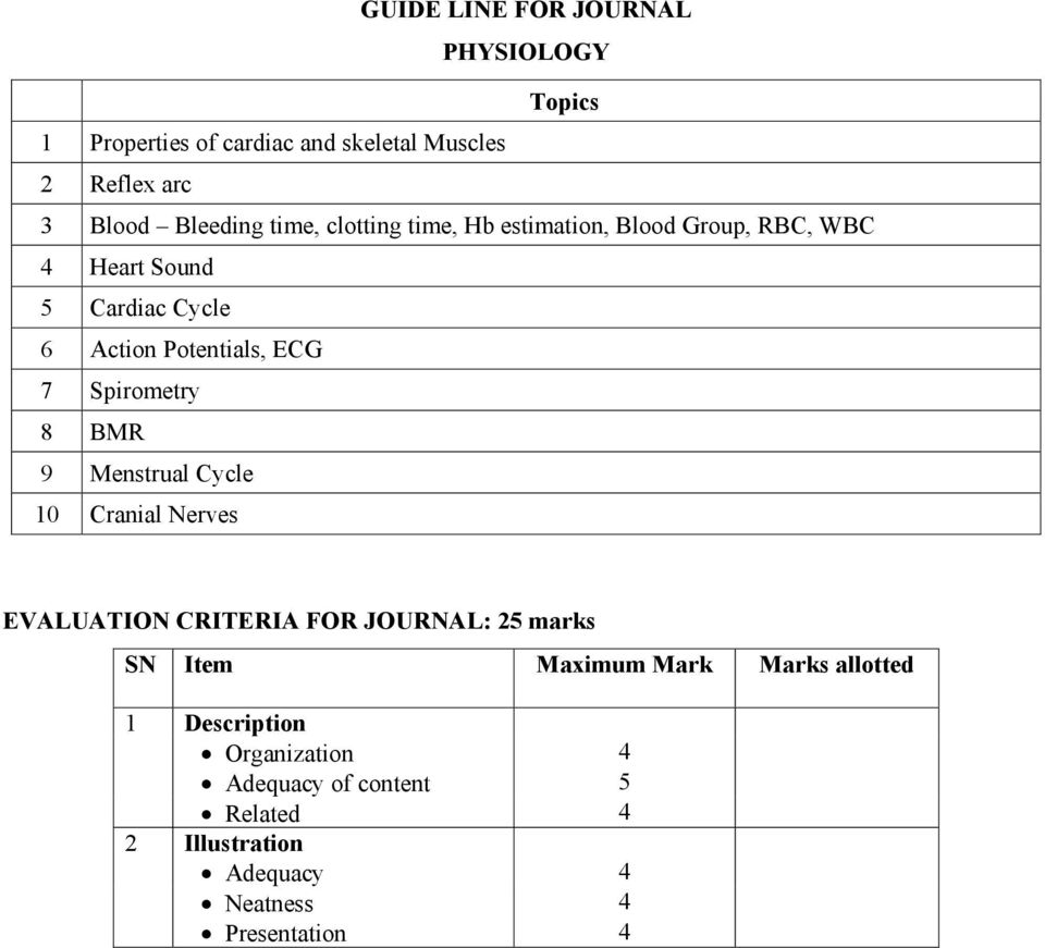 Spirometry 8 BMR 9 Menstrual Cycle 10 Cranial Nerves EVALUATION CRITERIA FOR JOURNAL: 25 marks SN Item Maximum Mark
