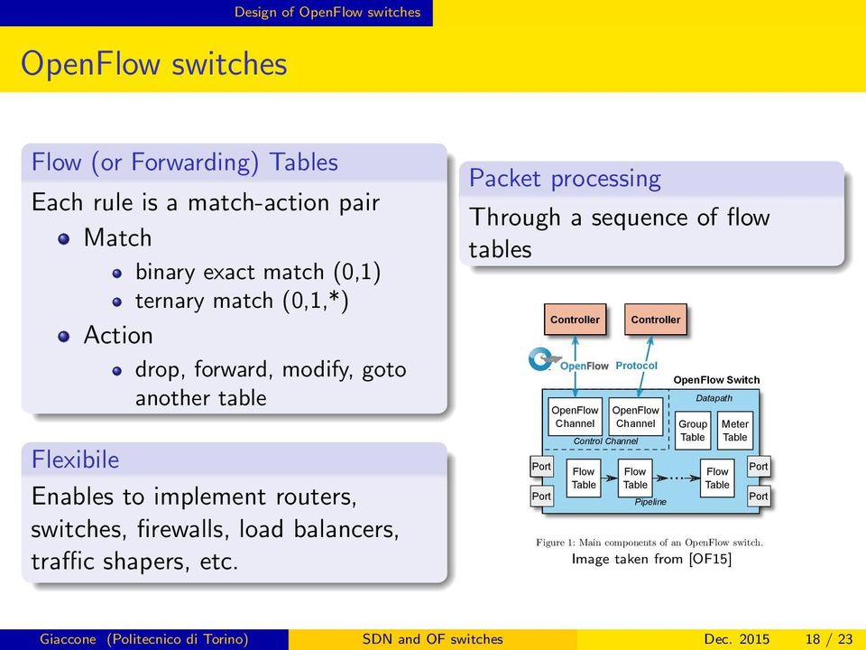 1 Introduction Through a sequence of flow tables This document describes the requirements of an OpenFlow Logical Switch.