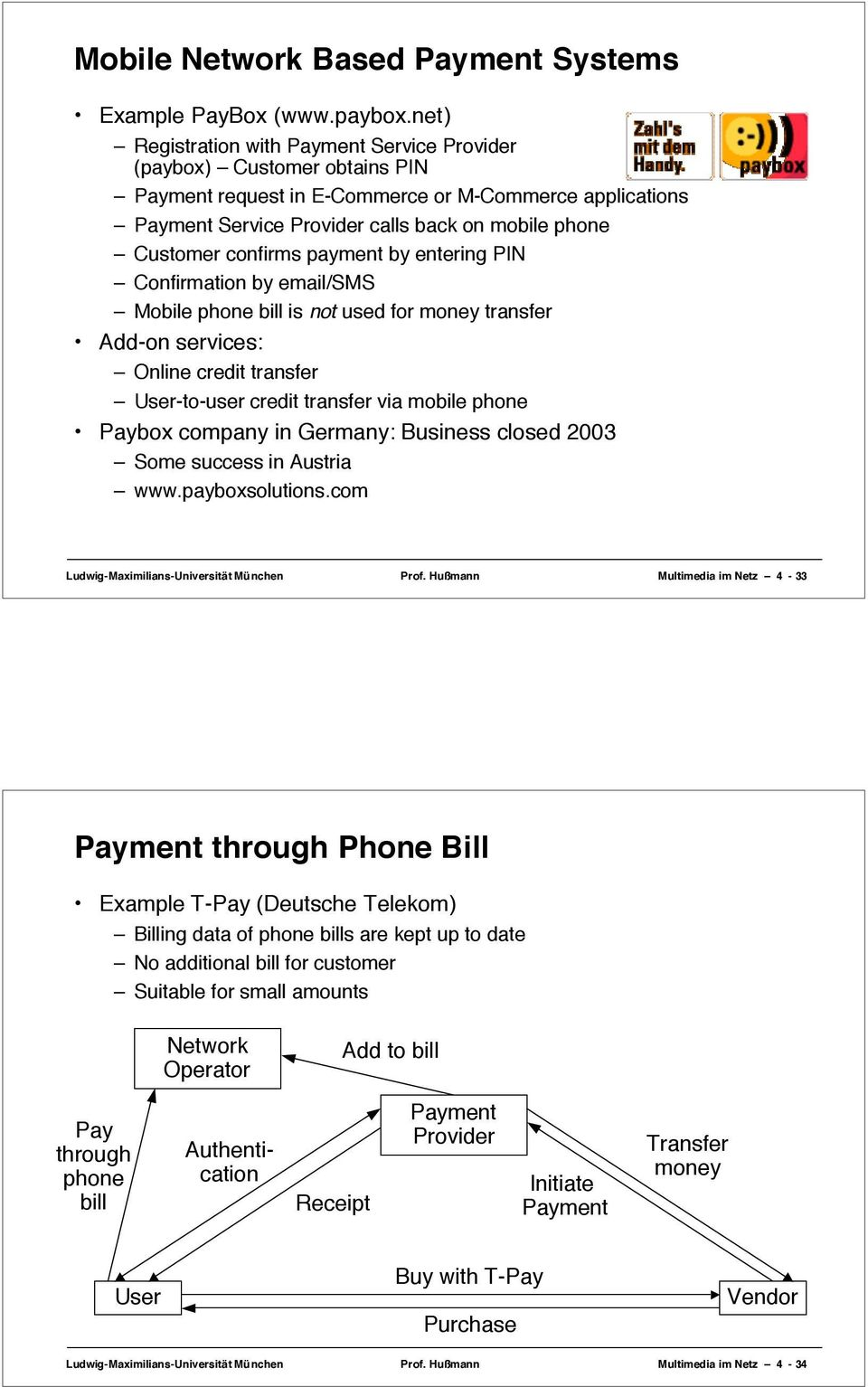 confirms payment by entering PIN Confirmation by email/sms Mobile phone bill is not used for money transfer Add-on services: Online credit transfer User-to-user credit transfer via mobile phone