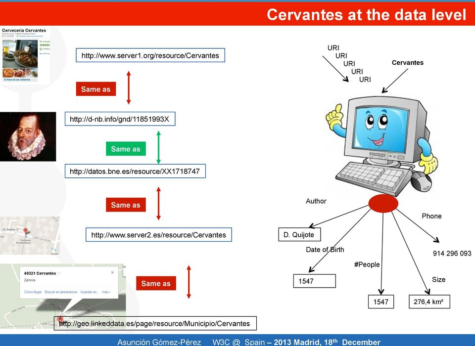info/gnd/11851993x Same as http://datos.bne.es/resource/xx1718747 Same as http://www.server2.