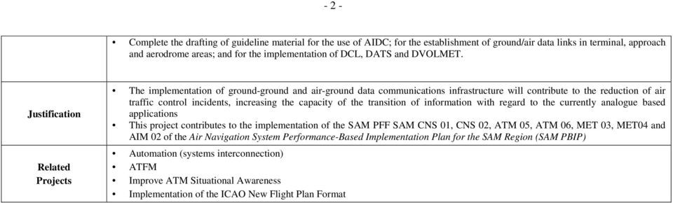 Justification Related Projects The implementation of ground-ground and air-ground data communications infrastructure will contribute to the reduction of air traffic control incidents, increasing the