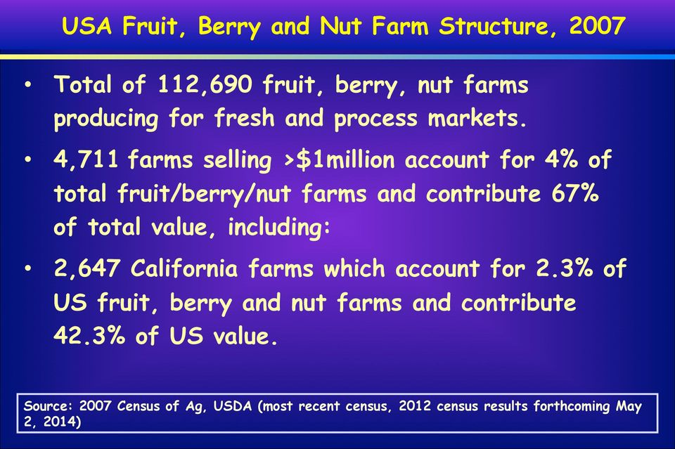 4,711 farms selling >$1million account for 4% of total fruit/berry/nut farms and contribute 67% of total value,