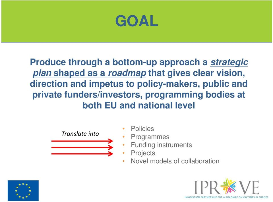private funders/investors, programming bodies at both EU and national level