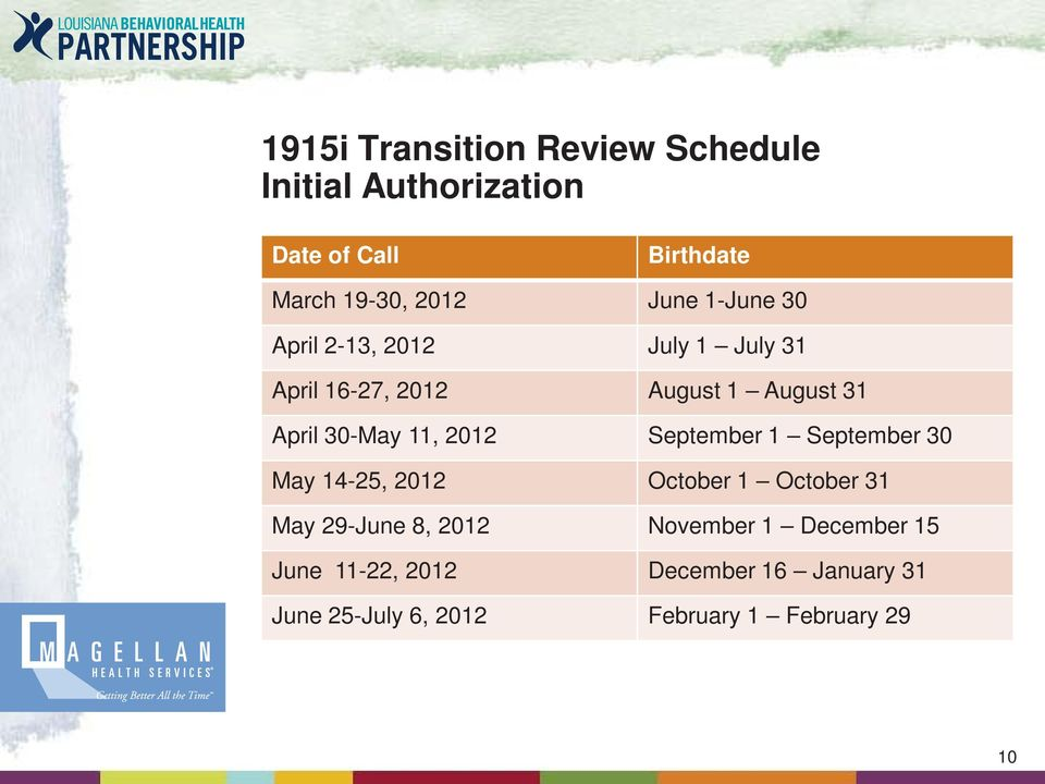 11, 2012 September 1 September 30 May 14-25, 2012 October 1 October 31 May 29-June 8, 2012