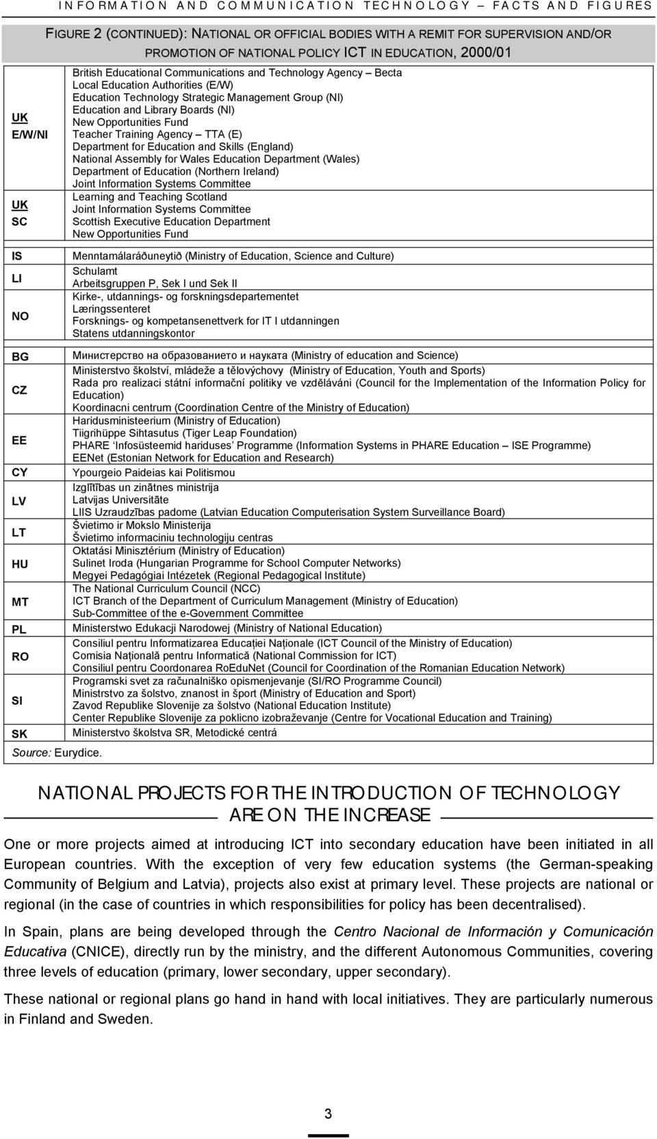 Opportunities Fund Teher Trining Ageny TTA (E) Deprtment for Edution nd Skills (Englnd) Ntionl Assemly for Wles Edution Deprtment (Wles) Deprtment of Edution (Northern Irelnd) Joint Informtion
