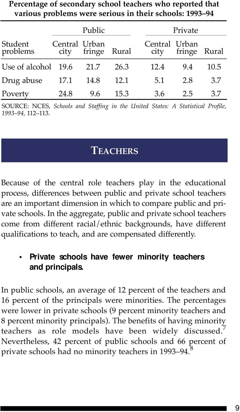 7 SOURCE: NCES, Schools and Staffing in the United States: A Statistical Profile, 1993 94, 112 113.