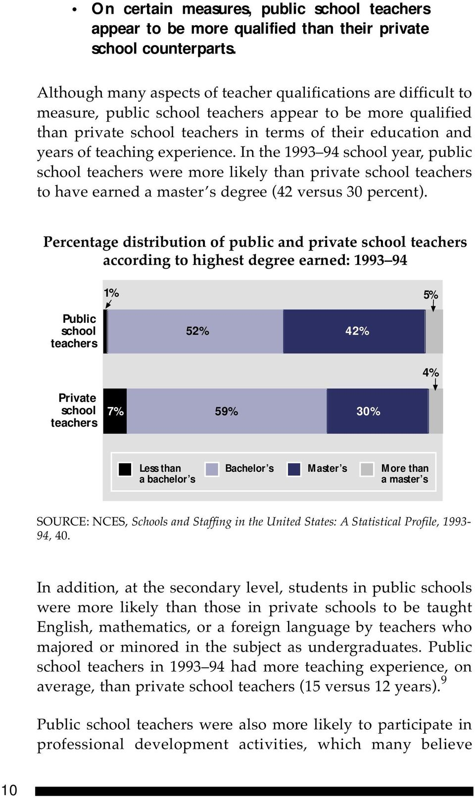 teaching experience. In the 1993 94 school year, public school teachers were more likely than private school teachers to have earned a master s degree (42 versus 30 percent).