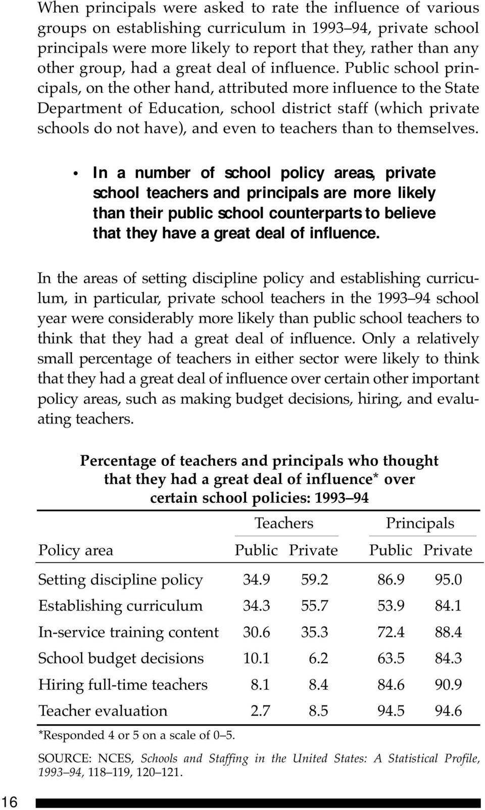 Public school principals, on the other hand, attributed more influence to the State Department of Education, school district staff (which private schools do not have), and even to teachers than to
