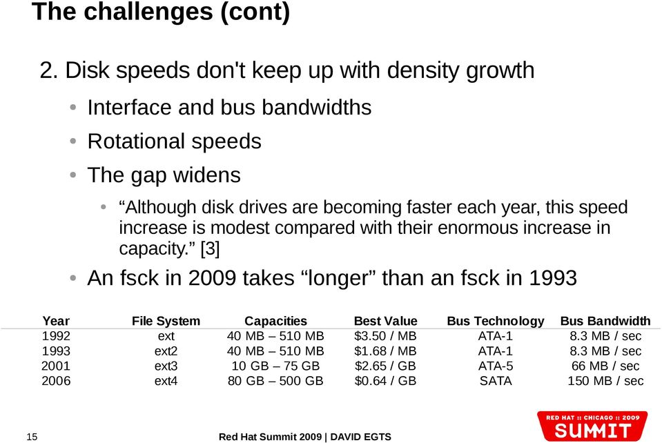 drives are becoming faster each year, this speed increase is modest compared with their enormous increase in capacity.
