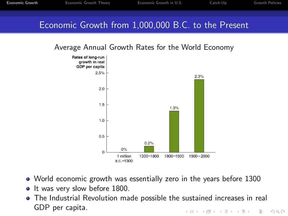 economic growth was essentially zero in the years before 1300 It was