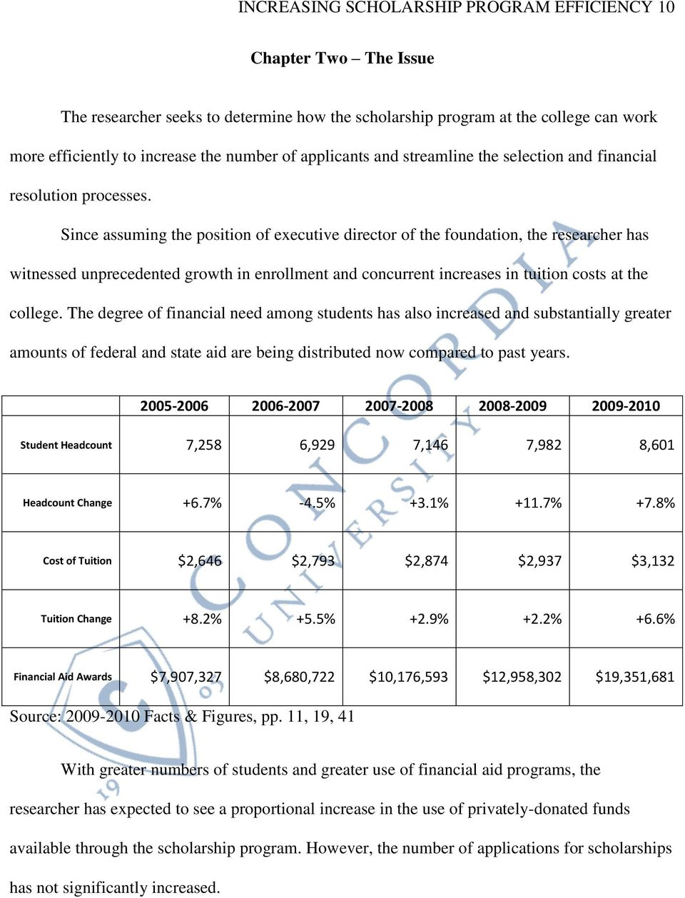 Since assuming the position of executive director of the foundation, the researcher has witnessed unprecedented growth in enrollment and concurrent increases in tuition costs at the college.
