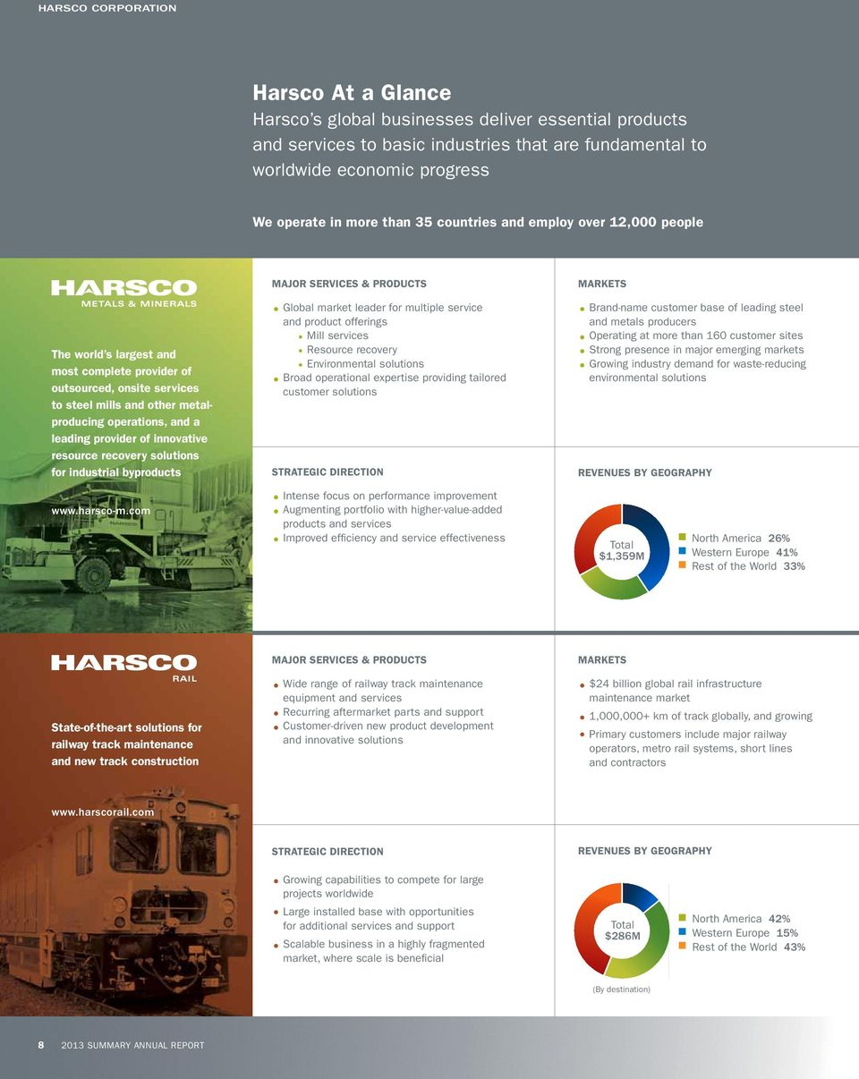 resource recovery solutions for industrial byproducts www.harsco-m.